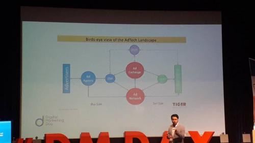 دومین رویداد روز بازاریابی دیجیتال